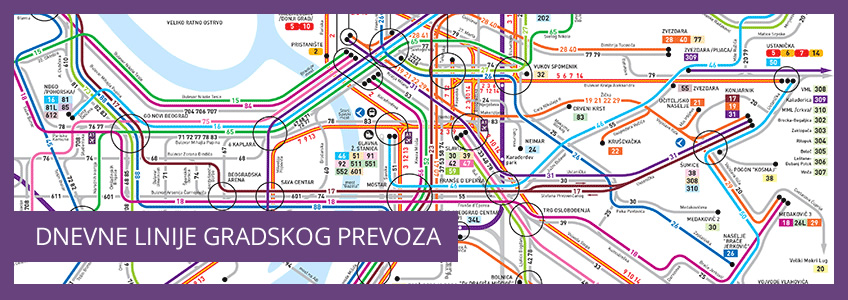 Gradski Prevoz U Beogradu Obilazak Beograda Apartmani Beograd